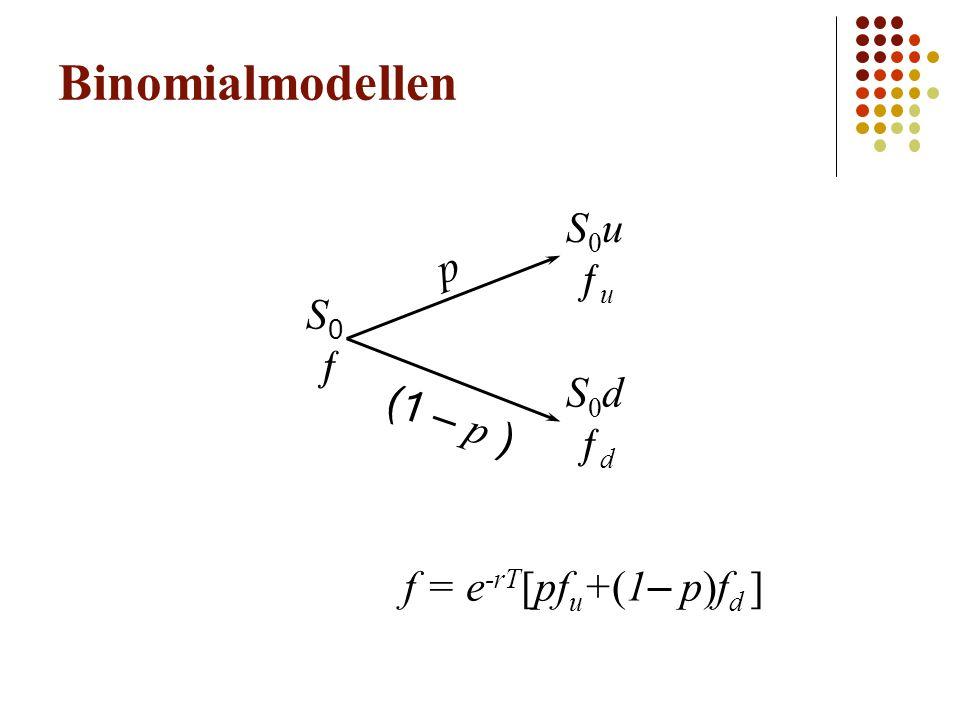 Binomialmodellen S0u ƒu p S0 ƒ S0d ƒd (1 – p ) f = e-rT[pfu+(1– p)fd ]